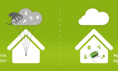 100% Privatsphäre – Loxone Smart Home funktioniert auch ohne Datencloud
